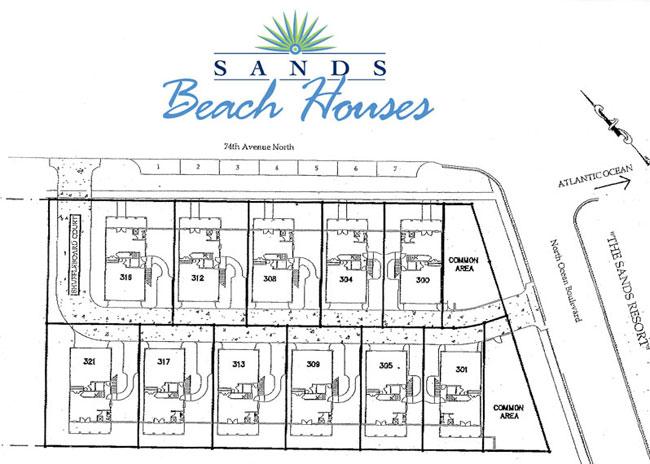 Sands Beach Houses Oceanfront Guru